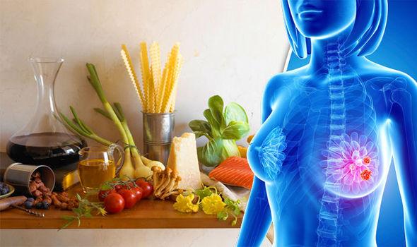 Solusi Diet Sehat Cegah Kanker Payudara